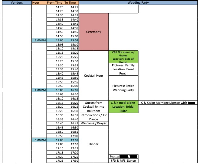 Actual Wedding Timeline, Thorough Wedding Timeline